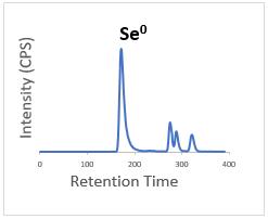 Concerned About Elemental Selenium?