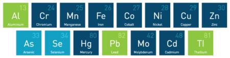 SSE Elements